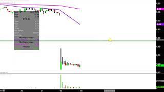 Quantitative day trading forex