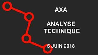 AXA Avis d'Expert Axa: Turbo Infini Put 19GEB