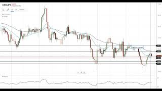 USD/JPY USD/JPY Technical Analysis For September 28, 2020 By FX Empire