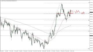 USD/JPY USD/JPY Technical Analysis for May 18, 2021 by FXEmpire