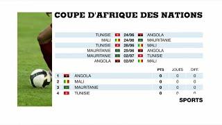 SUEZ CAN-2019 : Tunisie - Angola, le stade de Suez va vibrer pour la Tunisie