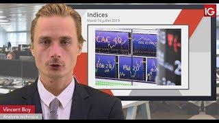 CAC40 Index Bourse - CAC, la saison des résultats est ouverte- IG 16.07.2019