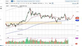 GOLD - USD Gold and AUD/USD Forecast January 22, 2021