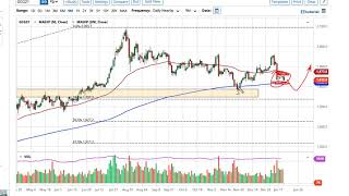 GOLD - USD Gold Technical Analysis for January 18, 2021 by FXEmpire