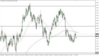 EUR/USD EUR/USD Technical Analysis for August 04, 2021 by FXEmpire