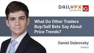 AUD/USD AUD/USD, EUR/USD, USD/CAD Analysis – IG Client Sentiment With Daniel Dubrovsky