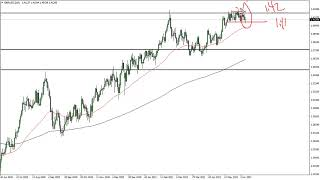 GBP/USD GBP/USD Technical Analysis for June 11, 2021 by FXEmpire