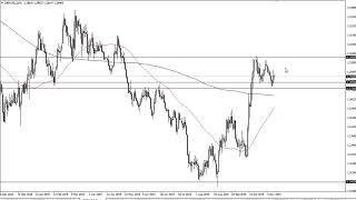 GBP/USD GBP/USD Technical Analysis for November 13, 2019 by FXEmpire
