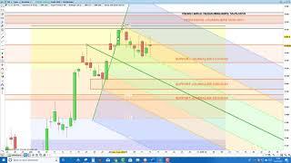 CAC40 Index CAC40: analyse technique et matrice de trading pour Mardi [16/07/19]