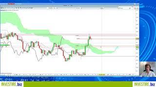 NZD/USD Trading su NZDUSD con Ichimoku 09.11.2018
