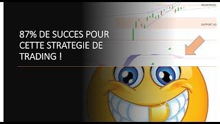 CAC40 INDEX Bourse et CAC40: ébauche de stratégie à 87% de succès (04/12/20)