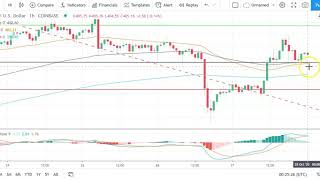 BITCOIN Bitcoin, Ethereum, Litecoin, and Ripple's XRP    Daily Tech Analysis   October 28th, 2020