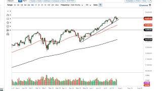 NASDAQ100 INDEX S&P 500 and NASDAQ 100 Forecast July 30, 2021