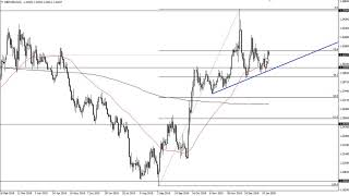 GBP/USD GBP/USD Technical Analysis for January 24, 2020 by FXEmpire