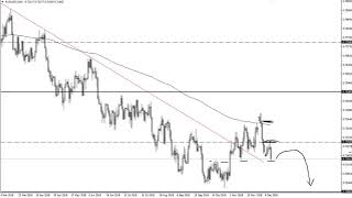 AUD/USD AUD/USD Technical Analysis for December 17, 2018 by FXEmpire.com