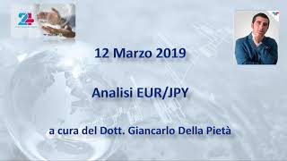 EUR/JPY Analisi cross Eur/jpy del 12.03.209