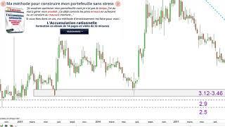 EKINOPS #EKINOPS $EKI: Stratégie investissement et trading [01/06/18]
