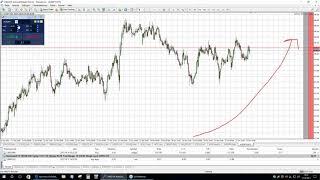 EUR/USD Daytrading mit Jochen Schmidt: DAX, Dow, EURUSD - Forex & CFDs live - 17.10.2017