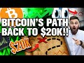 GET READY! $20k BITCOIN Is Much Closer Than It Seems!!
