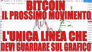 Bitcoin Bitcoin Pronto alla Bull Run? L'Unica Trendline che Devi Guardare sul Grafico di BTC