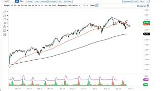 CAC40 INDEX DAX and CAC Forecast September 24, 2021