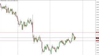 GBP/USD GBP/USD Technical Analysis for the week of October 23, 2017 by FXEmpire.com
