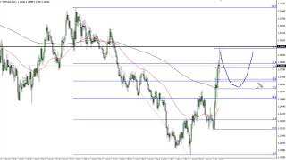 GBP/USD GBP/USD Technical Analysis for October 18, 2019 by FXEmpire