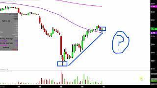 FREDDIE MAC Freddie Mac - FMCC Stock Chart Technical Analysis for 01-09-18