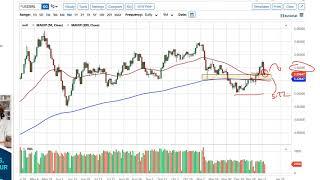USD/BRL USD/BRL and USD/INR Forecast January 14, 2021