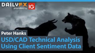 USD/CAD USD/CAD Technical Analysis Using Client Sentiment Data