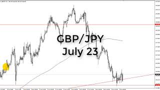 GBP/JPY GBP/JPY Technical Analysis for July 23, 2018 by FXEmpire.com