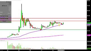 BIO-PATH HOLDINGS INC. Bio-Path Holdings, Inc. - BPTH Stock Chart Technical Analysis for 03-12-2019