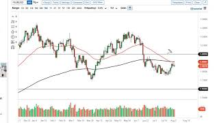 EUR/USD EUR/USD and GBP/USD Forecast August 4, 2021