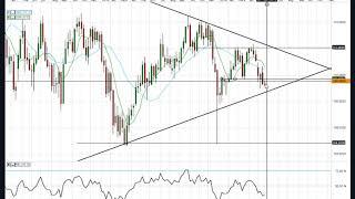 GOLD - USD Marknadssvepet 29 maj | DAX, OMX, SP500, Gold, Crude, EURUSD, USDJPY | Teknisk analys