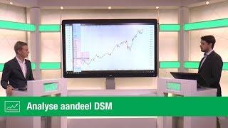 DSM KON Analyse aandeel DSM | LYNX Beleggen