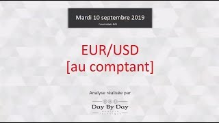 EUR/USD Achat EUR/USD - Idée de trading IG 10.09.2019
