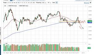 USD/BRL USD/BRL and USD/INR Forecast January 18, 2021