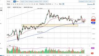 GOLD - USD Gold Technical Analysis for January 22, 2021 by FXEmpire