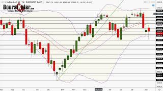 CAC40 Index CAC 40 Analyse technique du 16-08-2019 par boursikoter