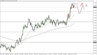 USD/JPY USD/JPY Technical Analysis for October 28, 2021 by FXEmpire