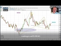 EUR/CAD - Why I'm looking to sell EURCAD: Coleman