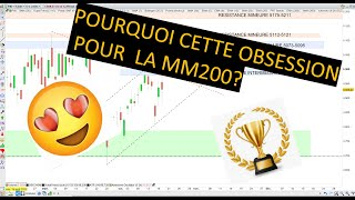 CAC40 INDEX Bourse et CAC40: analyse technique et stratégie de trading pour Mardi (20/10/20)