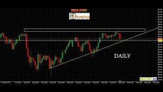 USD/JPY Trade su USD/JPY - KimuraTrading