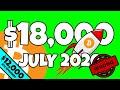 BITCOIN HISTORY REPEATS - Massive Gains in July 2020???