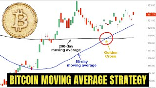 BITCOIN BTC Moving Average Strategy - Trading Bitcoin and Cryptocurrency on Bityard Exchange