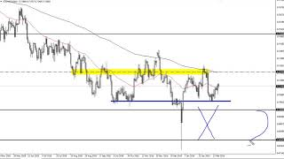 AUD/USD AUD/USD Technical Analysis for February 21, 2019 by FXEmpire.com