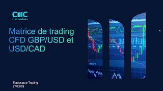 GBP/USD Préparation de la journée de trading sur CFD GBP/USD et USD/CAD [27/12/19]