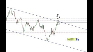 GBP/JPY Trading sul Forex - GBPJPY 20.09.208