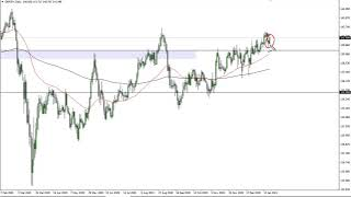 GBP/JPY GBP/JPY Technical Analysis for January 20, 2021 by FXEmpire