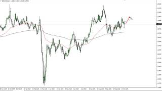 EUR/USD EUR/USD and GBP/USD Forecast October 29, 2020